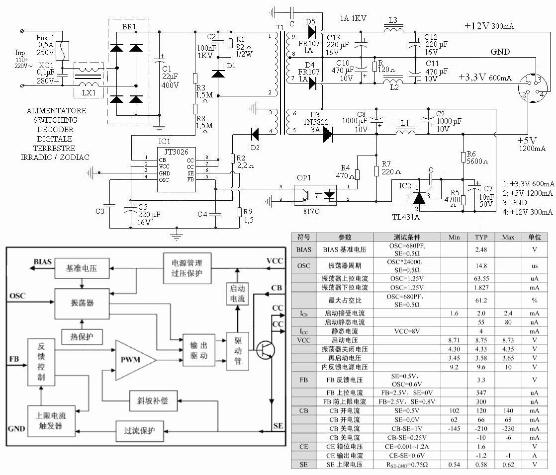 Leggere Schemi Elettrici : How to leggere i dati dal circuito can bus dell auto odbii ed