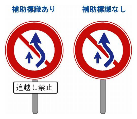 追越し禁止」の意味は補助標識の...
