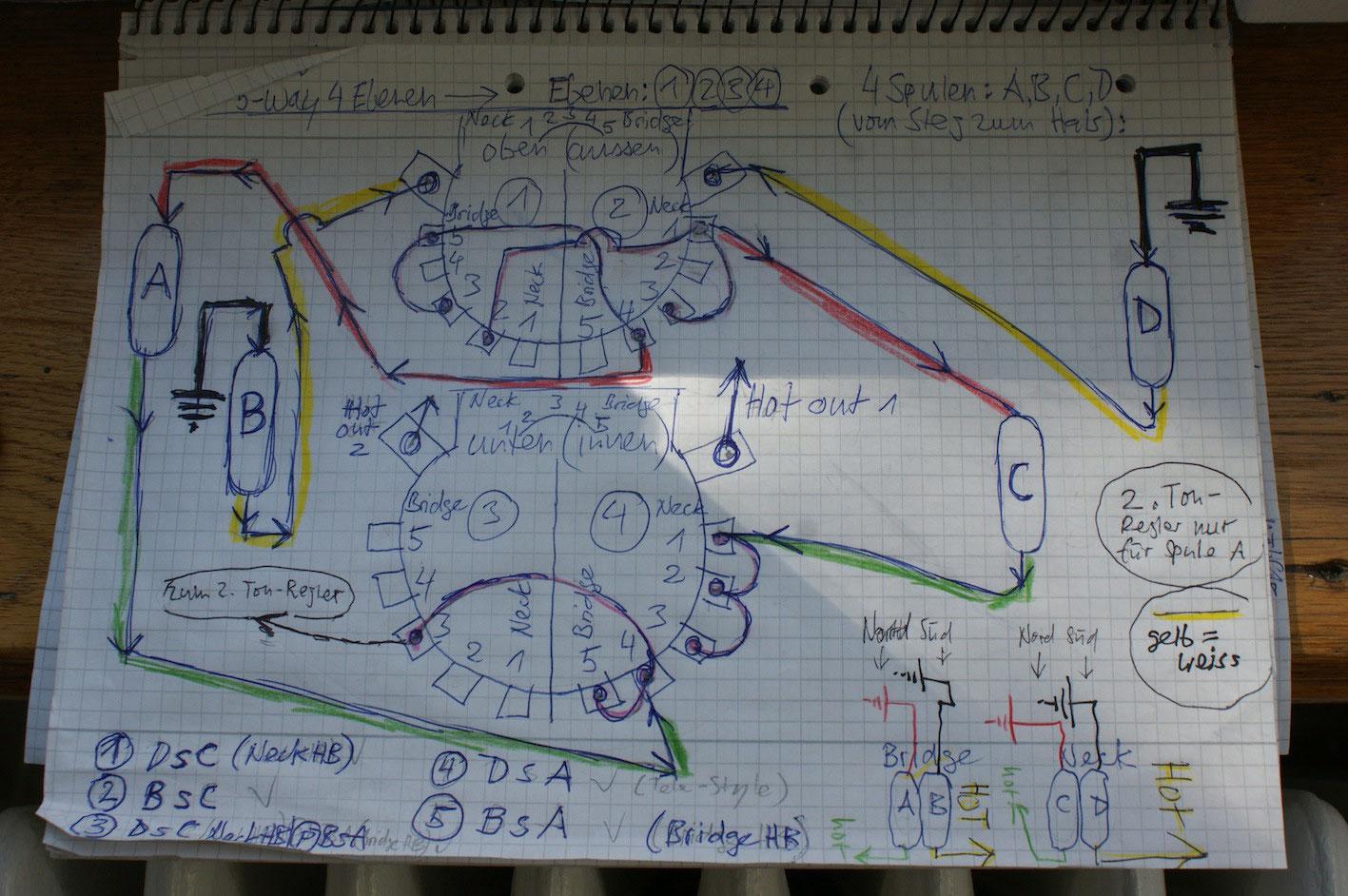 gretsch guitar wiring diagrams b850 gretsch astro jet wiring diagram wiring resources  b850 gretsch astro jet wiring diagram