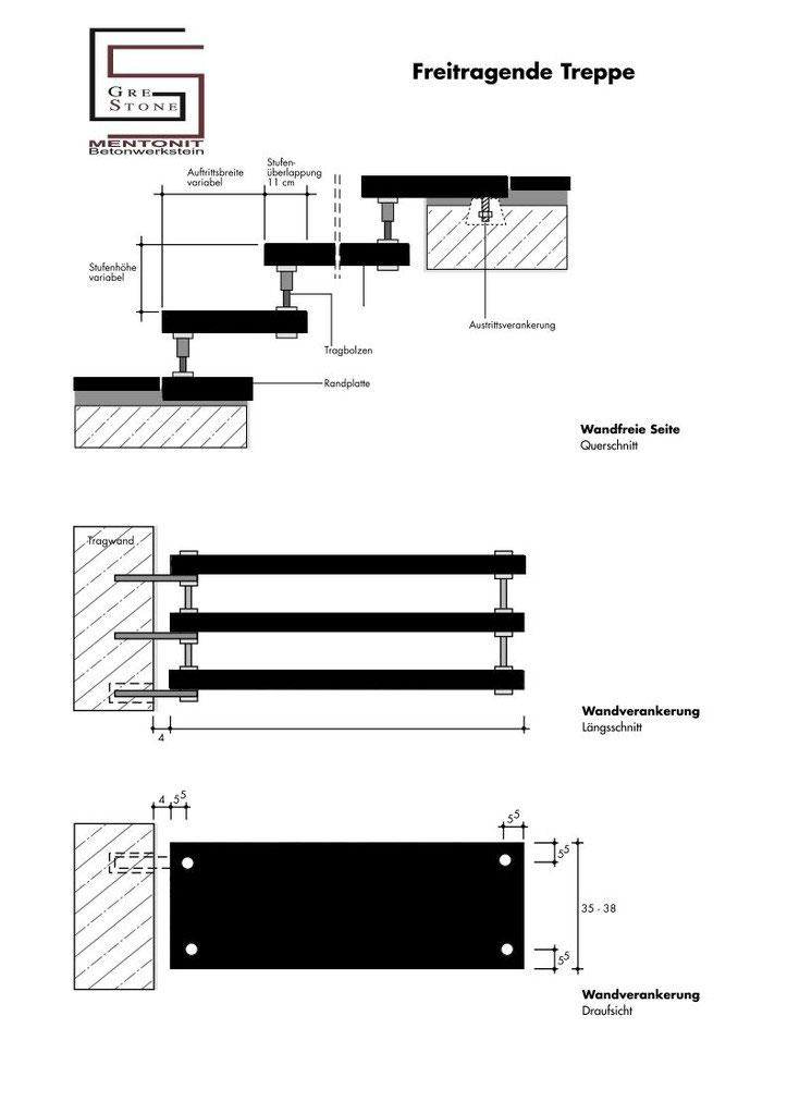 Details Von Treppen Und Stufen Grestone Steintechnik