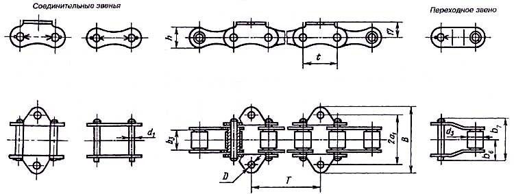 Цепь роликовая длиннозвенная для транспортеров купить фольксваген транспортер на дром ру