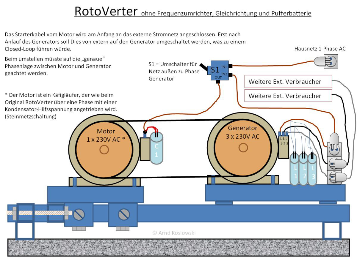 Ungewöhnlich Einphasen Kondensator Start Kondensator Motor ...