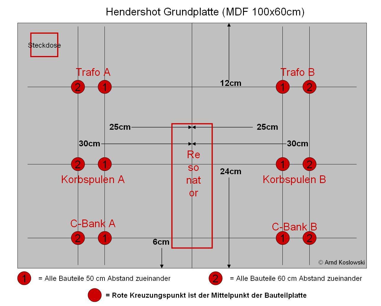 Hendershot-Konverter - MinoTech - Forschung und Innovative ... on