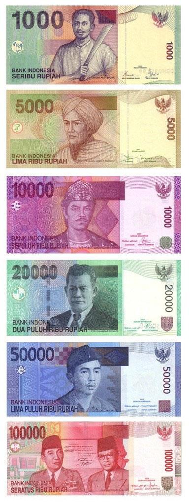 währung bali in euro