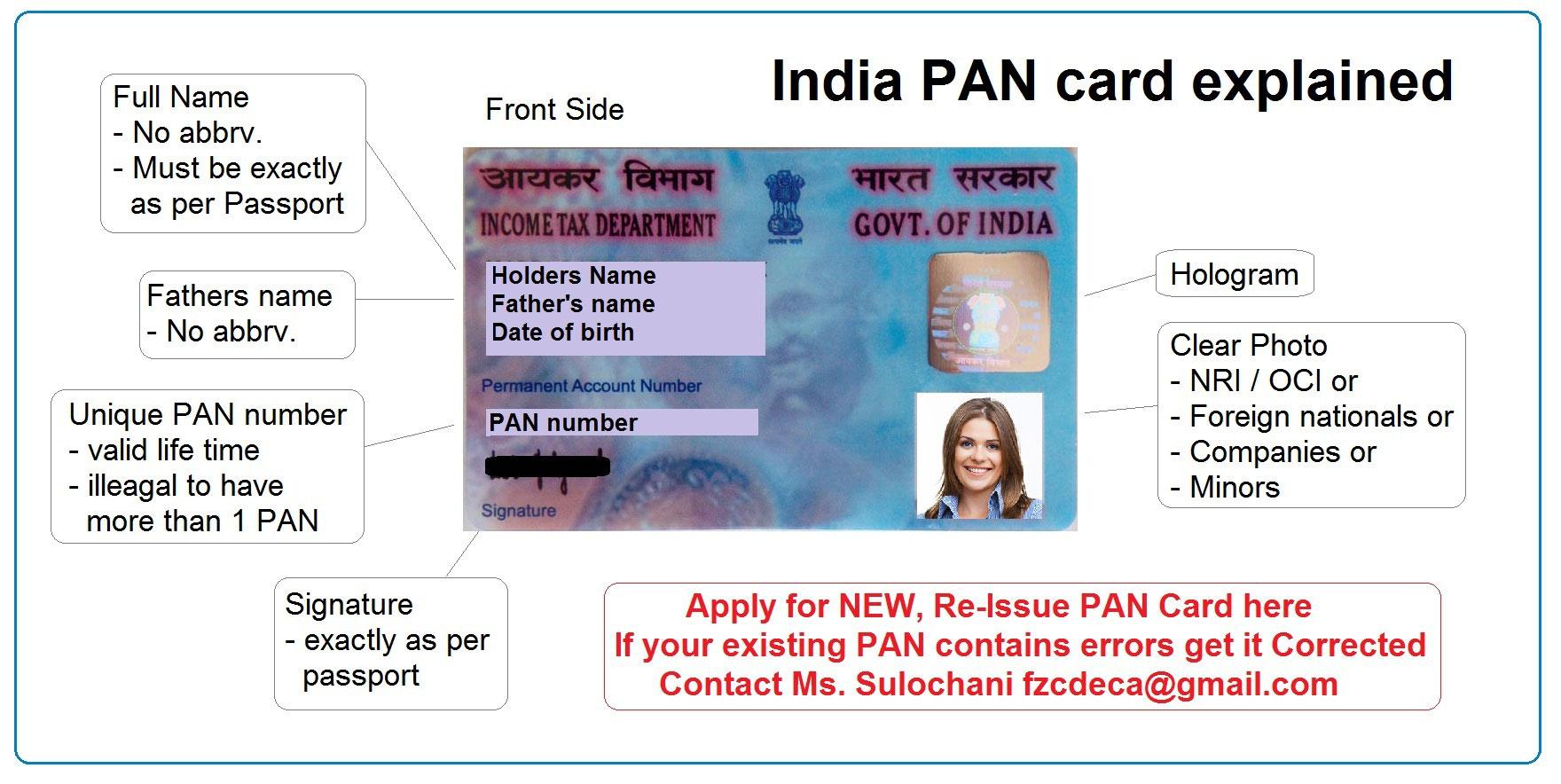 Sample PAN card