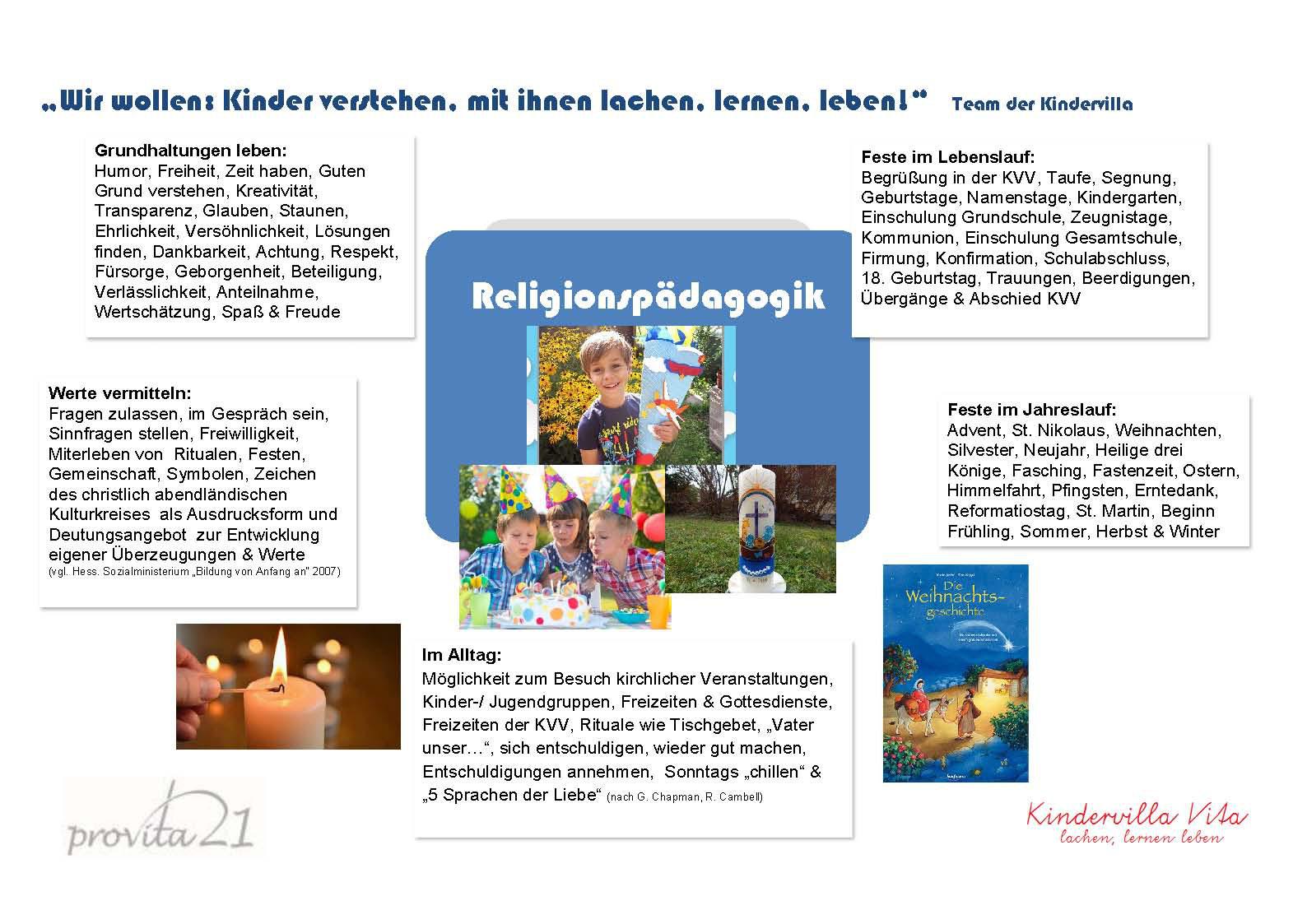 Werte Leben -Religionspädagogik - pro Kinder21 Kinderstiftung21 ...