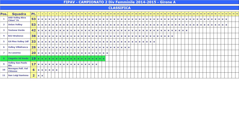 Calendario Fipav.Calendario Risultati E Classifica Fipav La Pallavolo Di