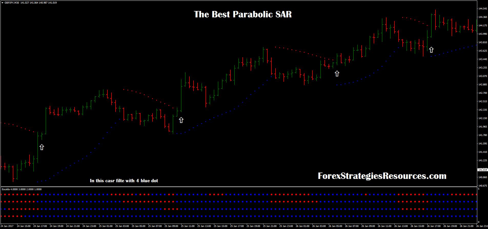système de trading gratuit adx parabolic sar avec mt4