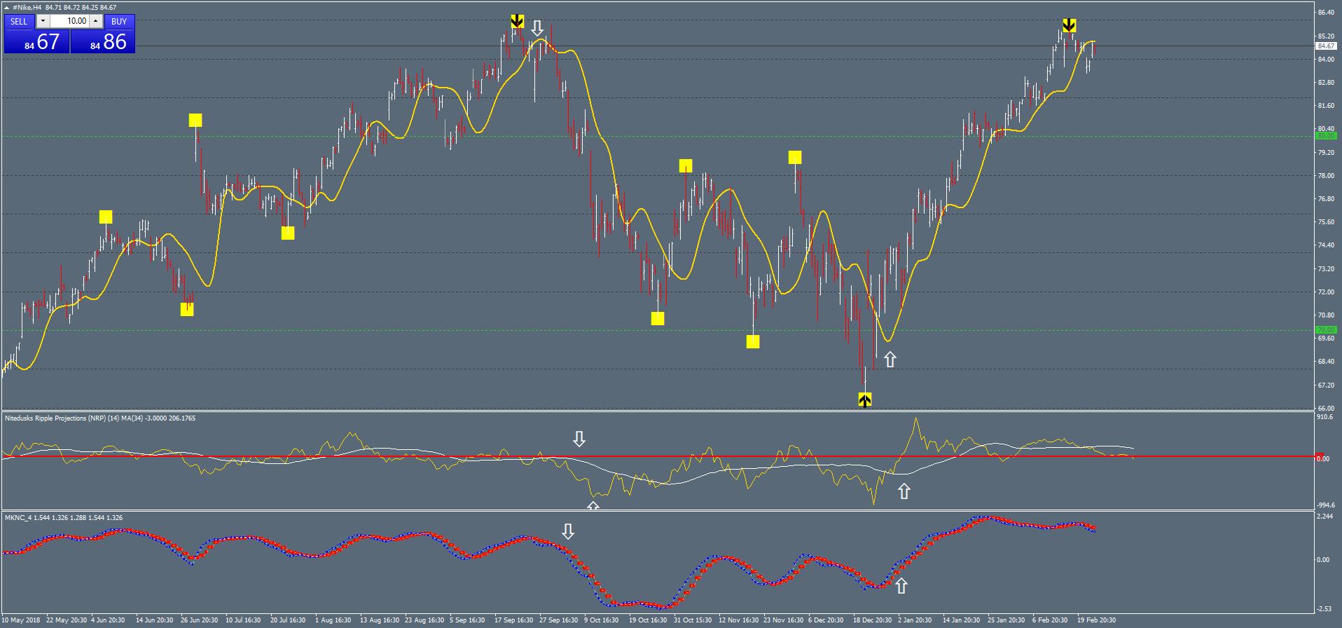 Itm price action 5-minute binary options indicators sevilla vs granada betting prediction