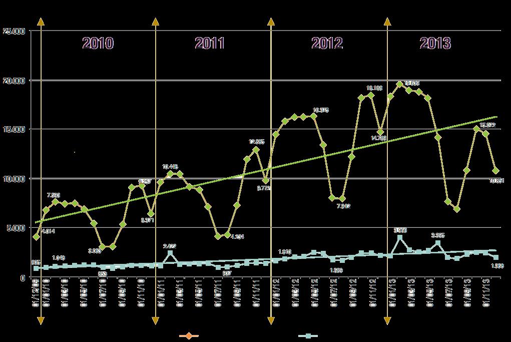 Arbeitslosigkeit im spanischen Gesundheitswesen - TTA