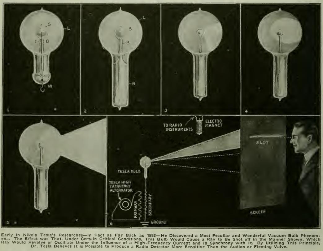 Tesla Bulbs Open Tesla Research