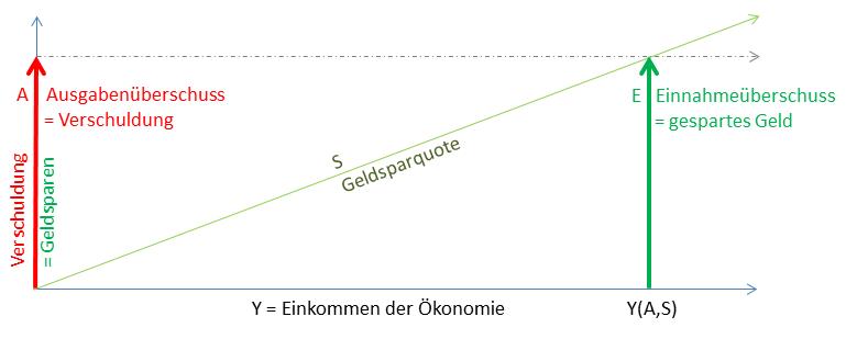Geldpolitik und Wirtschaftsgeschichte - wolfgang-waldners jimdo page!