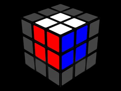 Métodos Ibero Rubik