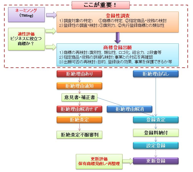 0efe11b6d1 会社名について - IPNJ国際特許事務所