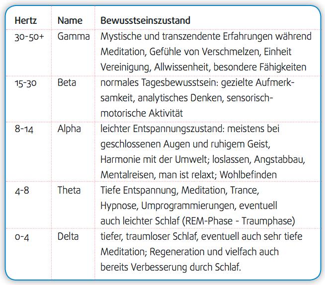 Liste heilende pdf frequenzen 9 heilende