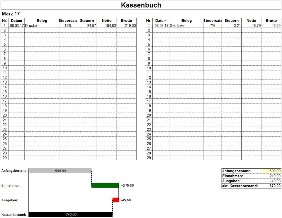Excel Vorlage Kassenbuch Mit Business Chart Hanseatic Business School