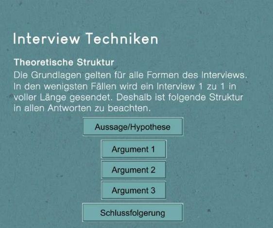 Theoretische Struktur einer Interview-Antwort