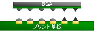マザーボードからGPUを取り外す(図解)