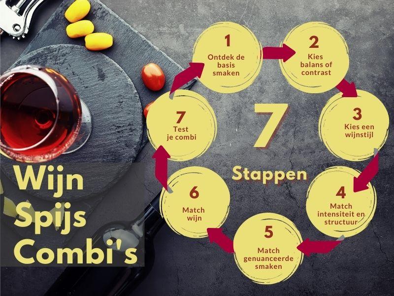 In 7 stappen de lekkerste wijn spijs combinaties