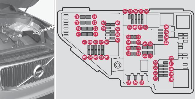 Volvo Electrical Wiring Diagram Free, Volvo Wiring Diagram Xc90