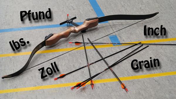 Einheiten und Maße im Bogensport