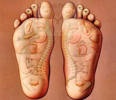 tus pies son la imagen de tu cuerpo