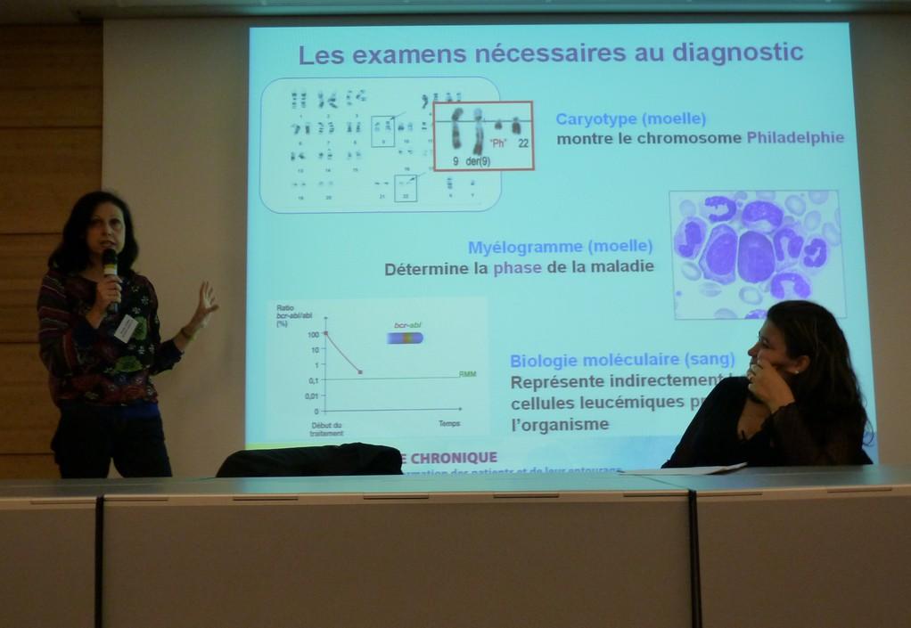 Marseille : Dr Marie-Joëlle MOZZICONACCI, Mina DABAN