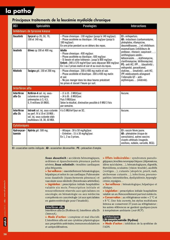 Principaux traitements de la LMC