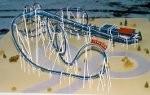 Maquette de parc de loisirs