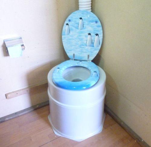 Regort Komposttoilette