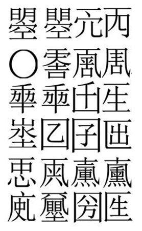 則天文字の例