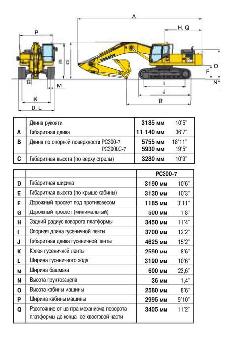 Гусеничный экскаватор Komatsu PC300-7 характеристики