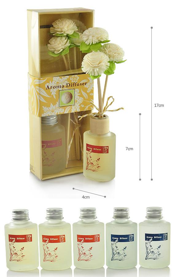 diffuseur de parfum senteur ar me grossiste d coration grossiste cadeaux grossiste f e. Black Bedroom Furniture Sets. Home Design Ideas