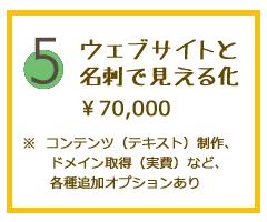5.ウェブサイトと名刺で見える化。70000円