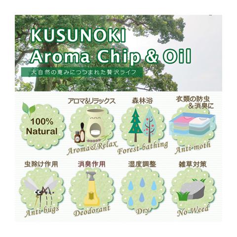 クスノキ・アロマチップ 60g ご使用例