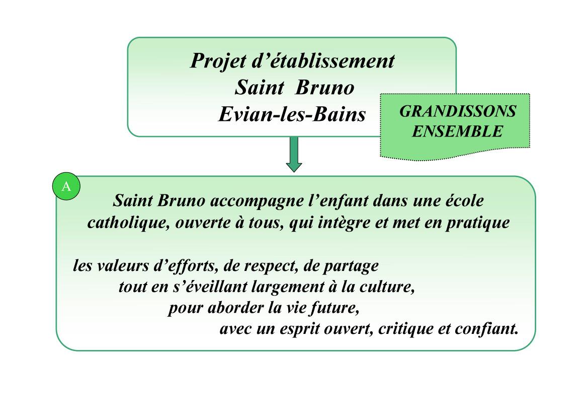 Projet d'établissement Saint-Bruno Évian - Page 1