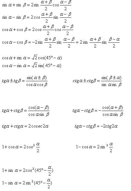 презентация по алгебре тригонометрические тождества