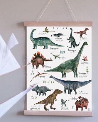 Dinoarten Poster fürs Kinderzimmer, Zeitalter Jura, Trias, Kreide von halfbird. Illustration mit Aquarell von Ramona Zirk