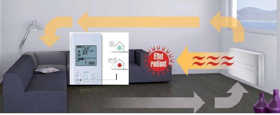 radiateur convecteur lectrique remplacer mon chauffage. Black Bedroom Furniture Sets. Home Design Ideas