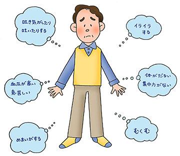 腎臓病の諸症状