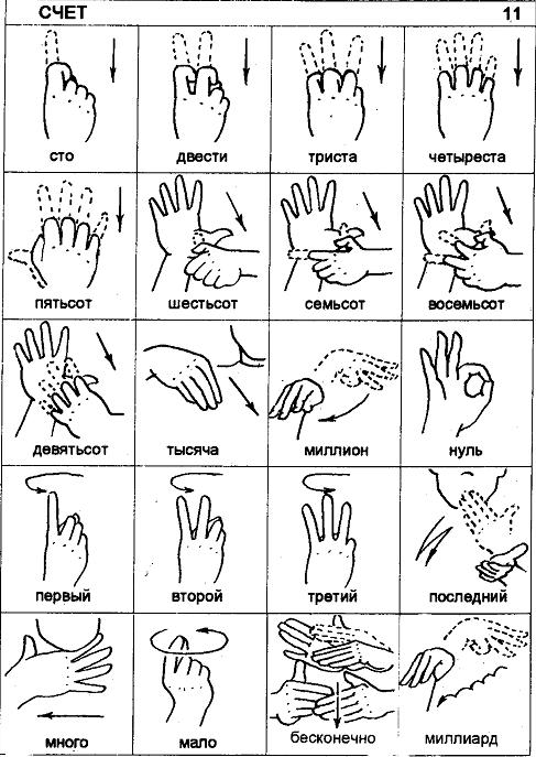 картинки жестовой речи базовые данном случае