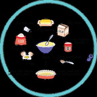 レシピ提案ページリンク