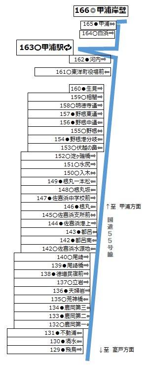 室戸甲浦129-166