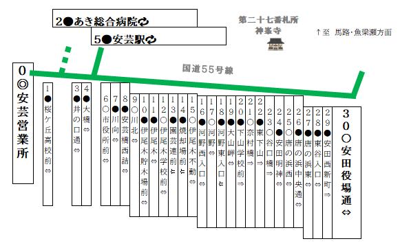 安芸魚梁瀬1-30