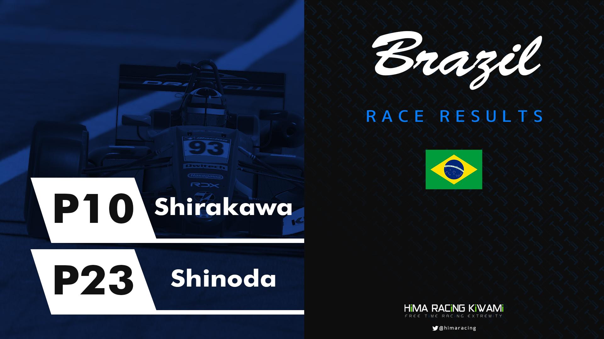 【ASSO F3】Rd.1 Interlagos チームコメント