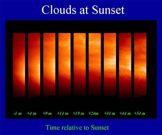 Durch Sonnenaufgang beleuchtete Wolken