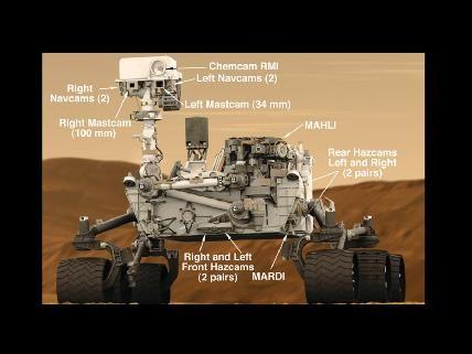 "Der Mars-Rover ""Curiosity""."