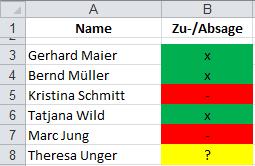 Farbige Zellen zählen in Excel - Beispiel