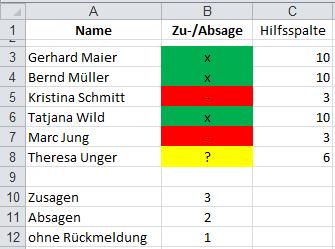 Farbige Zellen zählen in Excel - Ergebnis