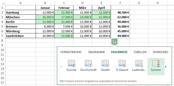 Excel 2013: Schnellanalyse - SUMME